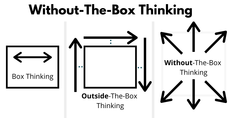 without the box thinking